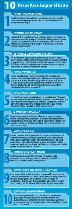10 Pasos para lograr el Éxito. #Negocios #Emprendedor #Motivacion