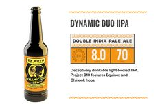"Ex Novo - ""Dynamic Duo IPA"" - The Nation's First Non-Profit Brew Pub offering Food, Beer & Cider in Portland, Or"