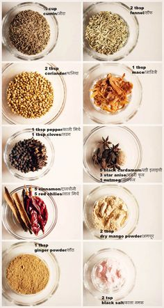 making pav bhaji masala powder recipe