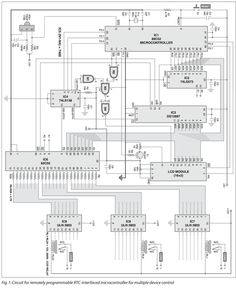Remotely Programmable RTC Interfaced Microcontroller for Multiple Device Control
