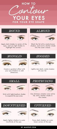 Apply eye makeup that enhances your eye's natural shape. | 15 Game-Changing Beauty Charts If You Suck At Makeup
