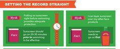 Infographic: Facts and myths about sunscreen | Articles | Main