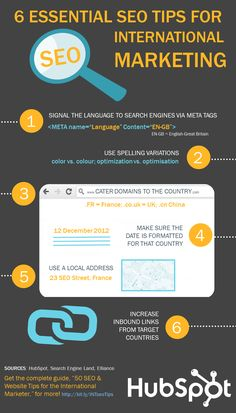 International SEO Infographic #seo #seoservicescompanies.in