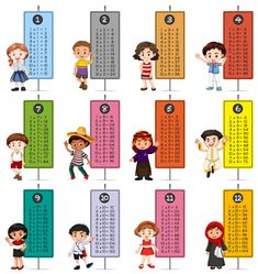 This times tables worksheet is good for kids who are in their formative years. It can be printed out to serve as a reference sheet. This worksheet would also Multiplication Table For Kids, Free Printable Multiplication Worksheets, Times Tables Worksheets, School Worksheets, Numbers Preschool, Free Education, Happy Kids, Algebra, Math Lessons