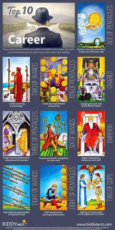 Divination:  #Tarot Top 10 Career Cards. Everyone wants a job that satisfies their soul. When these cards appear in a reading, you're on the right track to success in your career.