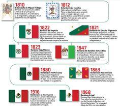 Imágenes de todas las banderas de México con información