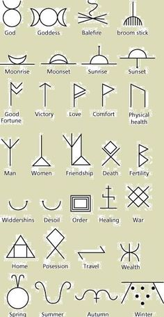 Wiccan, Elemental & Alchemical Symbols (May or may not technically be historical; Wicca is a newer religion based on older beliefs, but it goes in this board. Wicca Witchcraft, Magick, Wiccan Runes, Wiccan Art, Pentacle, Simbolos Tattoo, Armband Tattoo, Tattoo Thigh, Inca Tattoo