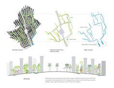 """Shobuj Pata"" (Green Leaf) Eco Community Development (8)"