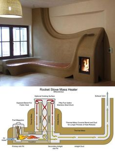 Bake rocket do it yourself for a country house Rocket Mass Heater, Earth Bag Homes, Earthship Home, Rocket Stoves, Natural Building, Straw Bales, Cob Building, Green Building, Cob House Plans
