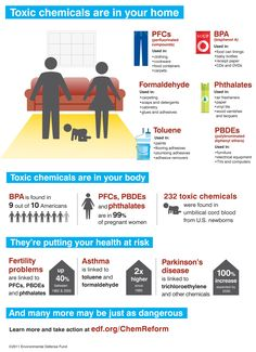 Chemicals in your home and you...