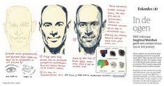 Gerelateerde afbeelding Pastel Drawing, Portrait, Drawings, Painting, Drawing Tutorials, Art, Create, Google, India