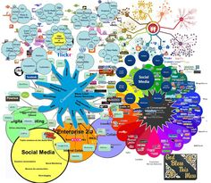 to participation / learning visualization: bless this big social mess - by Vanessa Vaile