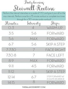 Booty Burning Stairmill Workout The Effective Pictures We Offer You About Cardio Workout Gym cross t Stair Stepper Workout, Stair Climber Workout, Stairs Workout, Stair Machine Workout, 30 Minute Cardio Workout, Stairmaster Workout, Best Cardio, Workout Plans, Workout Ideas