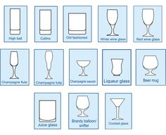 Forms of glasses for drinks - 1 Types Of Cocktail Glasses, Types Of Drinking Glasses, Types Of Cocktails, Types Of Glasses, Types Of Glassware, Cocktail Accessories, Hey Bartender, Pin On, Deco Design