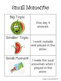 This is a one-page poster to teach students about Small Moments. It aligns with the Lucy Calkins Narrative Unit, and can be used for or grade. You can use the poster for a writer& workshop bulletin board, or make copies for your students& writing folders. Kindergarten Writing, Teaching Writing, Writing Activities, Writing Jobs, Essay Writing, Literacy, Writing Process, Writing Ideas, Writing Rubrics