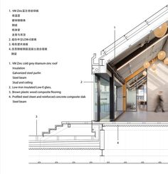 Shanghai, Architecture Office, Office Buildings, High Rise Building, Research And Development, Patio, North West, Canopy, Floor Plans