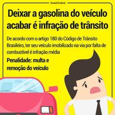 Sem combustível.