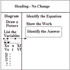 CornellNoteExampleTiff  Education    Cornell Notes