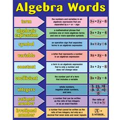 Activity: Study guide to understand the different definitions in algebra.  Age: First Grade  Source: http://www.reallygoodstuff.com/product/algebra+words+poster.do?sortby=ourPicks&page=3