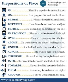 Prepositions of place #learnenglish https://plus.google.com/+AntriPartominjkosa/posts/NpTbTMVS14q