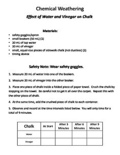 this resource includes 2 quick students labs to test the effects of chemical and physical weathering and 2 teacher hyperlinks to songs - Geologic Time Scale Worksheet