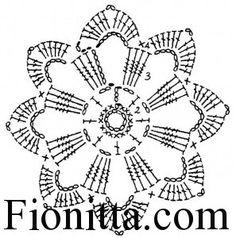 Not Your Grandma's Doily – Spectacular Suede Crochet Doily – Free Pattern Motif Mandala Crochet, Crochet Snowflake Pattern, Crochet Doily Diagram, Crochet Motifs, Crochet Snowflakes, Crochet Flower Patterns, Crochet Doilies, Crochet Flowers, Crochet Stitches