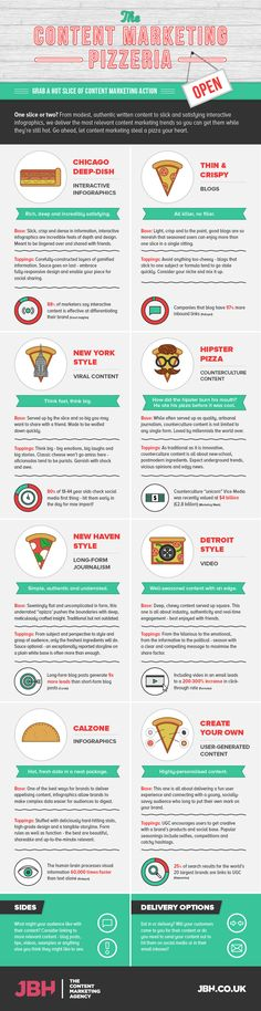Great pizza looks (and tastes) completely different depending on where you go and who you ask. The same can be said about great content.