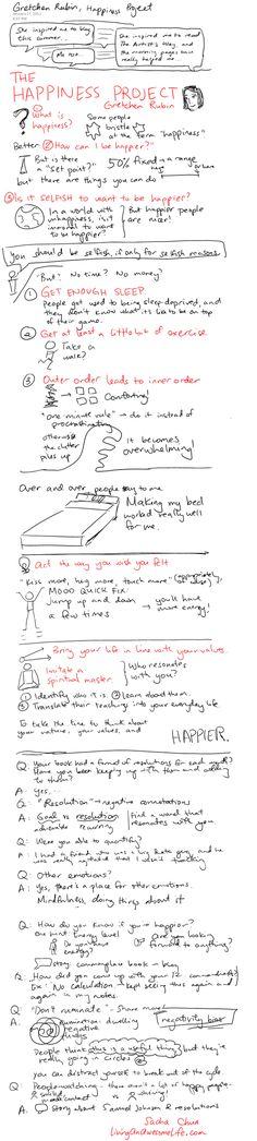 Sketchnotes: Gretchen Rubin, Happiness Project book tour - sacha chua :: living an awesome life