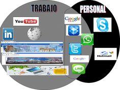 Diagrama PLE de @ReginadeLucas