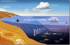 """La """"Deep Web"""" el ultra secreto de los últimos tiempos(+18) ~ Nueva Mentes"""