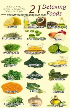 Add these detoxing foods to your diet. Like most herbal supplements and naturally beneficial foods, it's not how much you do in one day, it's how many days you take them at least once. Knowledge, C...