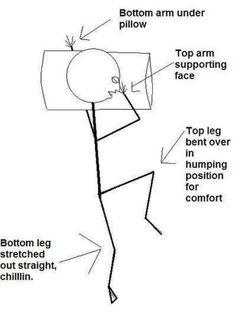 ha exactly how i sleep! lol expect my arm under the pillow falls asleep every time!