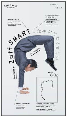 zoffsmart flexible eyewear infographic ad
