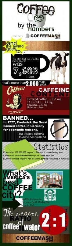 El cafe en números / Infografía | Infografias - Las mejores infografias de Internet - Internet Infographics
