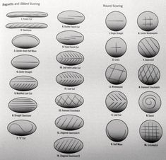More patterns for scoring different bread. They can be cut in many different ways to create interesting designs when baked. Use this poster to talk about different designs and provide dough and knives to practice different designs. Yeast Bread, Sourdough Bread, Pain Au Levain, Bread Shaping, Cuisine Diverse, Sourdough Recipes, Cornbread Recipes, Jiffy Cornbread, Bread And Pastries