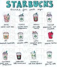 Zodiac Signs | via Facebook