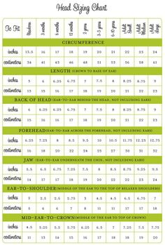 head sizing chart for crochet hats (newborn-adult large)..