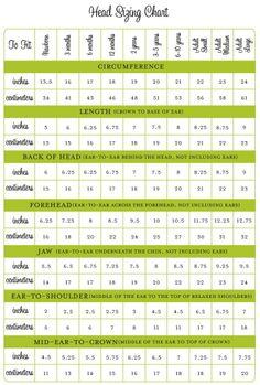 head sizing chart for crochet hats (newborn-adult large)..