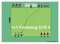 SOCCER DRILLS FINISHING Soccer Shooting Drills, Soccer Practice Drills, Football Drills, Youth Football, Soccer Coaching, Soccer Training, Top Soccer, Soccer Ball, High School Soccer