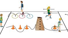 Jeux de courses de relais Physical Education Activities, Pe Activities, Motor Skills Activities, Preschool Playground, Crossfit Kids, Daycare School, Warm Up Games, Kids Obstacle Course, Pe Ideas
