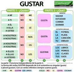 93 Useful Spanish Subjunctive Phrases