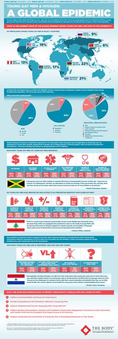 Young Gay Men and HIV/AIDS: A Global Epidemic (click to enlarge) #wad2013 #hiv #worldaidsday2013