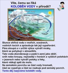 VODSTVO ČESKÉ REPUBLIKY :: Béčko-Tc Weather For Kids, Kid Experiments, Water Cycle, Home Schooling, Homeschool Curriculum, Montessori, Kindergarten, Knowledge, Teacher