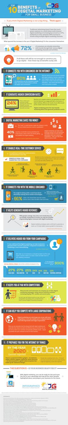 Still Not Investing in Digital Marketing Here's 10 Reasons You Should #Infographic
