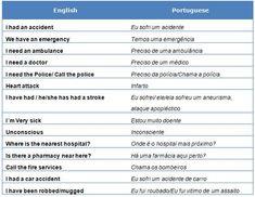 Brazilian Portuguese Translation