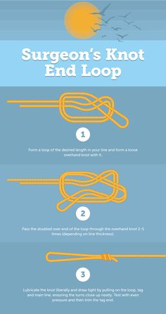 Tying the Knot: Fishing's Critical Connections - Surgeon's Knot – Fishing Knot Encyclopedia Sie sind an der richtigen Stelle für Camping knots - Fly Fishing Knots, Trout Fishing Tips, Fishing Rigs, Gone Fishing, Best Fishing, Crappie Fishing, Carp Fishing, Fishing Tackle, Fishing Charters