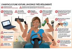 New driving regulations in France from July 1, 2015 (cars, technology, laws)