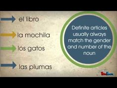 Spanish 1 - Gender of Nouns and definite articles video lesson using powtoon.com