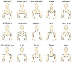 Welches Brautkleid mit welchem Halsausschnitt passt zu mir? Eine hilfreiche Übersicht.