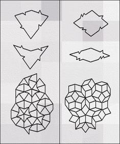 Mosaicos periódicos | Losetas, la Alhambra y Penrose